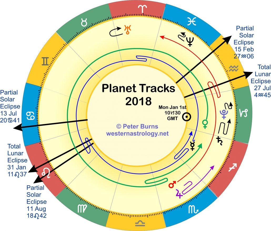 2018 Planet Tracks