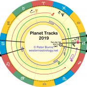 2019 planet tracks