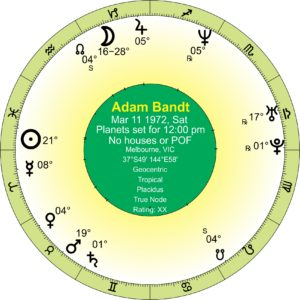 Adam Bandt