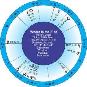 Missing iPad