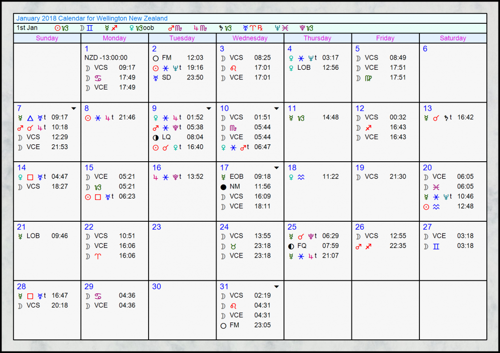 Calendar Organization Zodiac : Astrology calendar january western