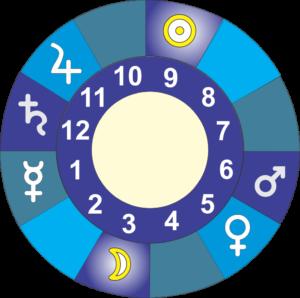 astrology Sun's joy