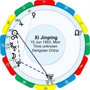 Xi Jingping horoscope